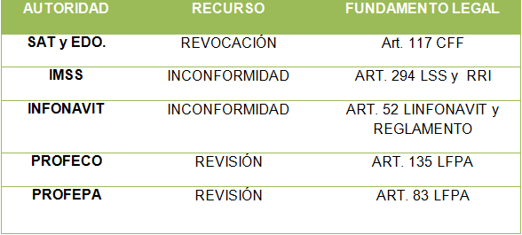 tabla-autoridad